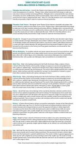 Wood Species Guide