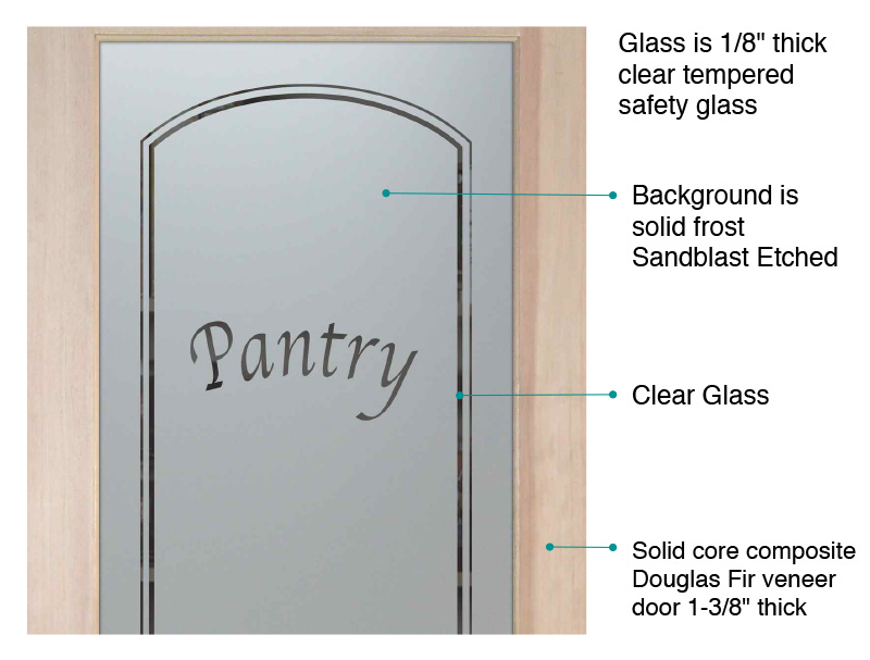 Ultra Pantry Door Etched Glass L Sans Soucie