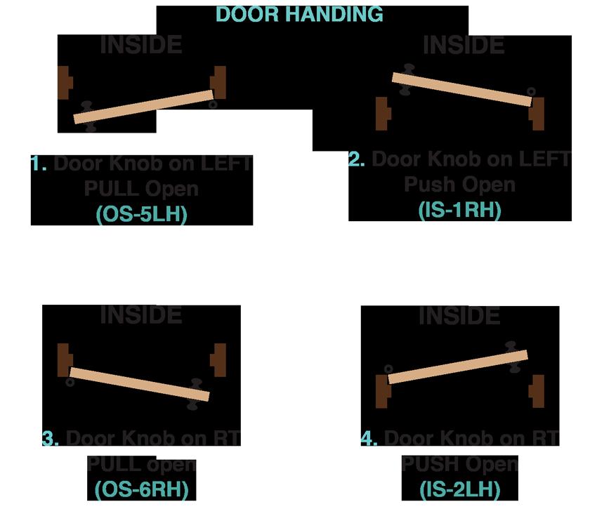 Handing 1 \u2013 Single Doors. «  sc 1 st  Sans Soucie Art Glass & Handing 1 - Single Doors - Sans Soucie Art Glass