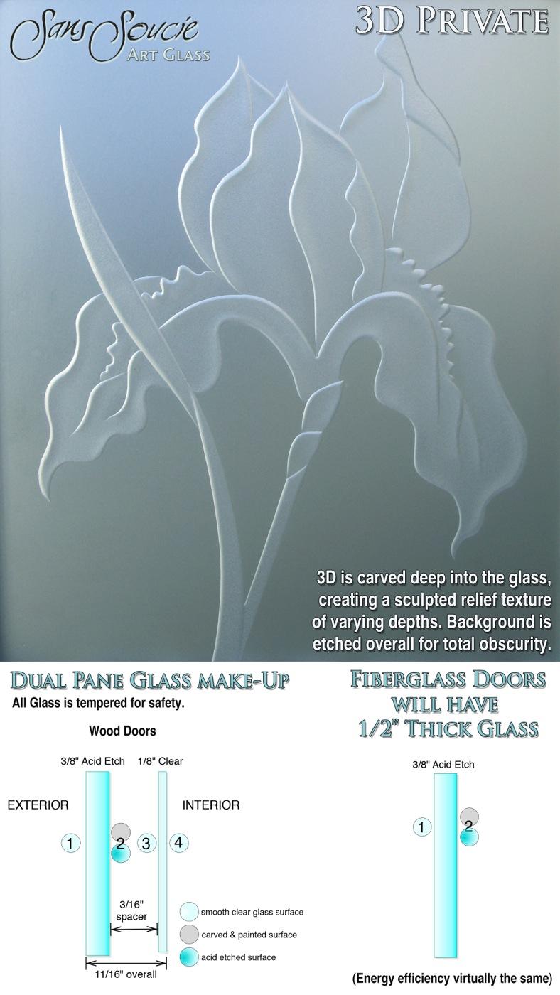 04. 3D Private Effect Spec Sheets w-glass make up - Sans Soucie Art ...