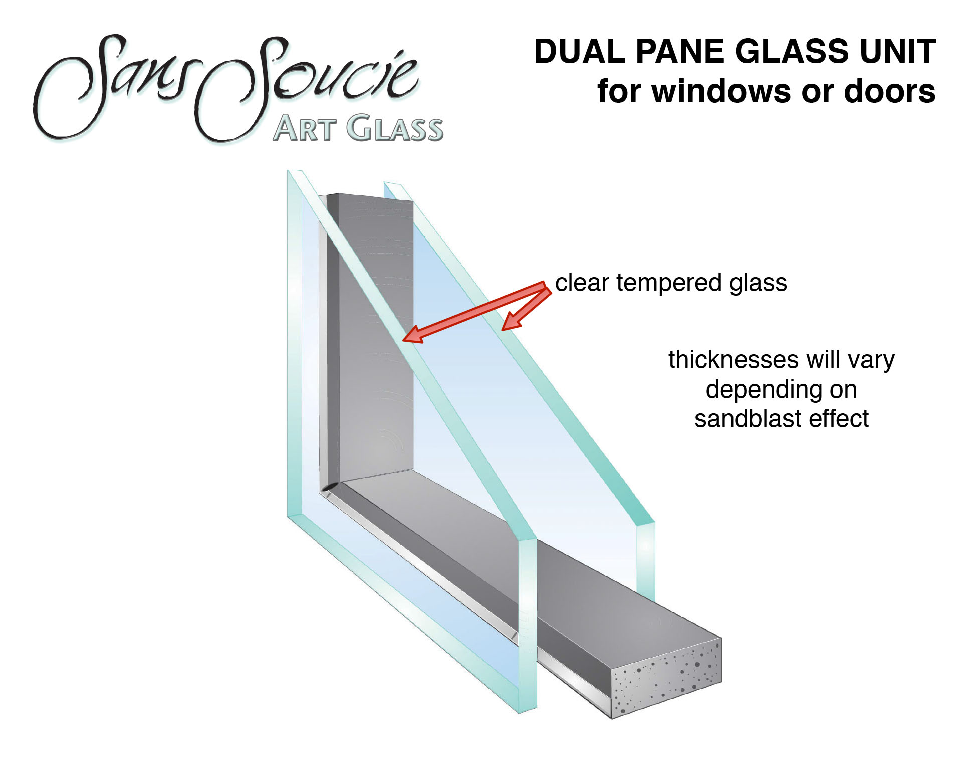 Dual Pane Glass Unit Sans Soucie Art Glass
