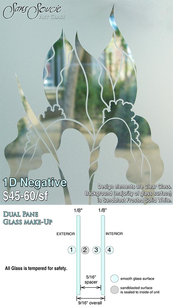 1D Negative