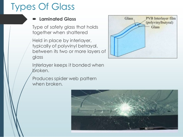 Laminated Glass Sans Soucie Art Glass