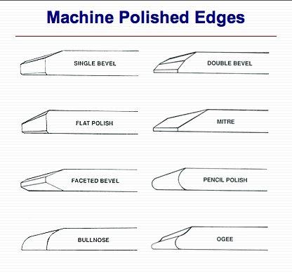 Sample Edge Machine Polished Edges Sans Soucie Art Glass