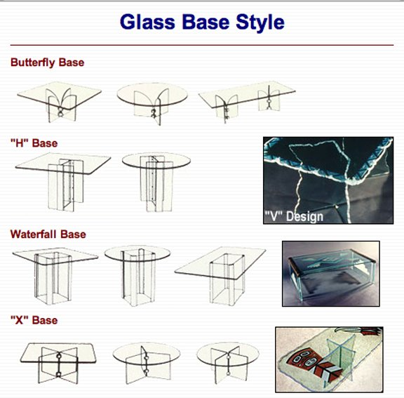 Glass Base Styles by Sans Soucie